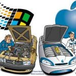 Windows naar Apple